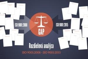 ISO 9001:2015 Rozdielová analýza