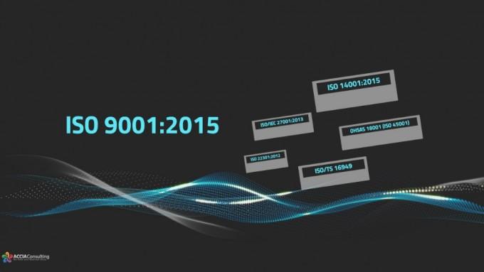 ISO 9001:2015 Aktuality