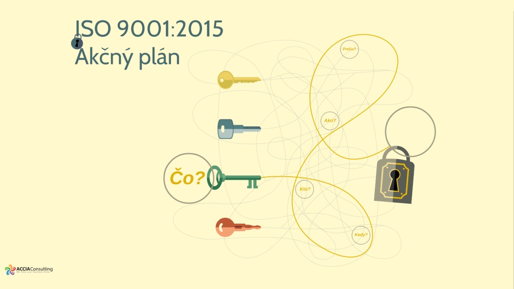 iso-9001-2015-akcny-plan
