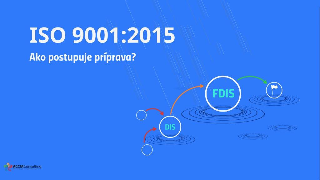 iso-9001-2015-ako-postupuje-priprava
