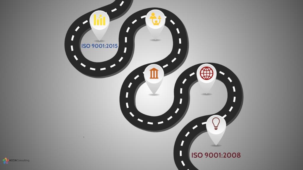 Prechod ISO 9001:2008 na ISO 9001:2015