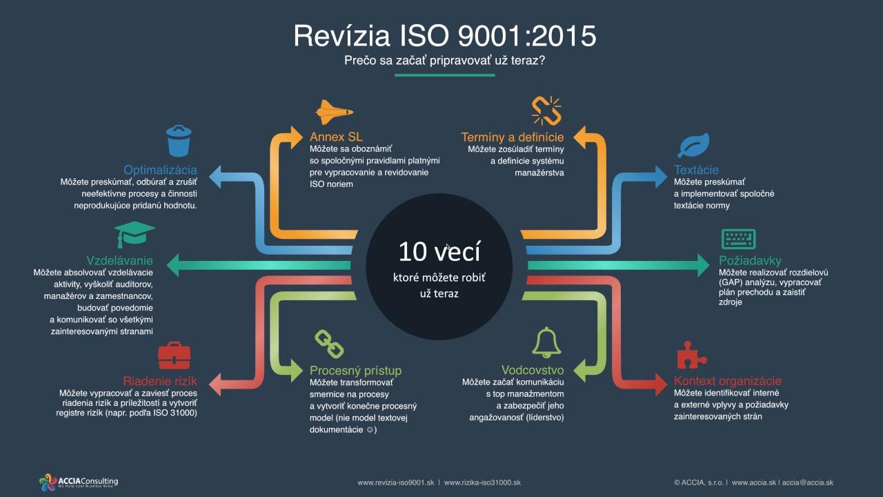SO9001-2015-preco-zacat